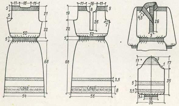 Свяжите спинку, рукава и перед, используя в работе два номера спиц: для чулочного вязанья - спицы 6, для резинки...