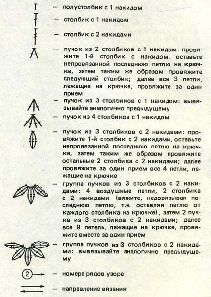 Вязание крючком схемы и описание расшифровка схемы 53