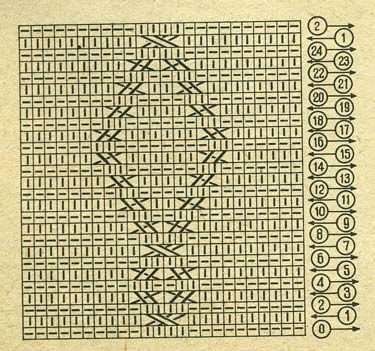 Как вязать двухцветные узоры спицами: схемы и описание LS