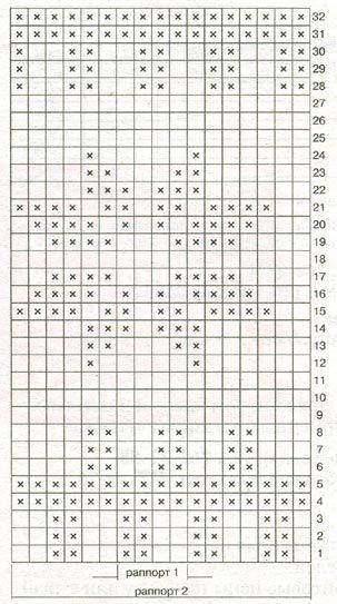 Провязав 32 ряда узора по схеме 1, вяжите узор по схеме 2, убавив по 8 п. в 6-м и 19 рядах узора по схеме 2 УШКИ.