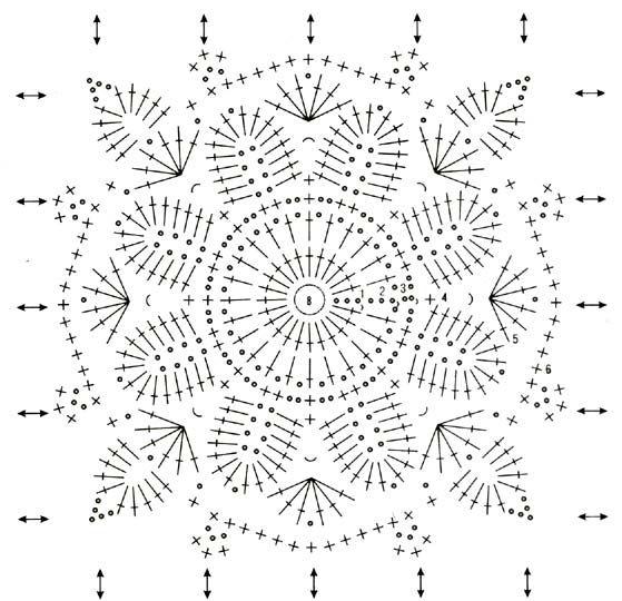Вязаные платья детские со схемами вязания. . 31 модель вязаных. Схемы вязания и узоры вязаных платьев крючком и на