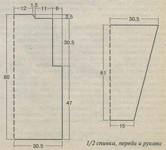 Простейшие узоры спицами описанием схемами