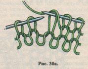 Описание: вязание на спицах для начинающих схемы.
