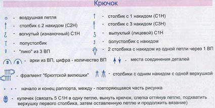 Схем по вязанию крючком и расшифровка знаков