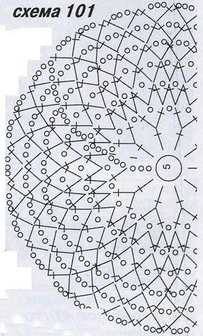 Вязание шапки.  Провязав ряды, обозначенные на схеме, повторите последний ряд еще 8 раз и обвяжите.