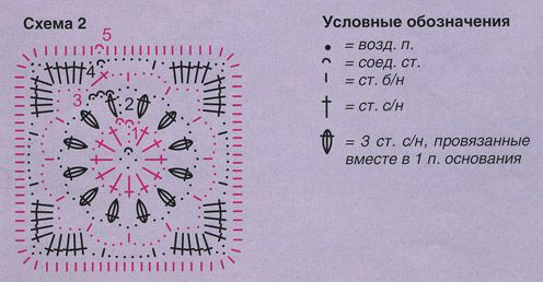 вязание спицами ажурных оренбургских платков шарфов палантинов схемы описание работы.