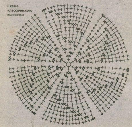 Как читать схемы вязания крючком для начинающих по кругу 2
