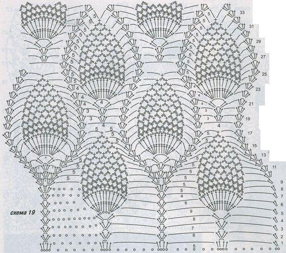 Вязаные юбки спицами крючком схемы