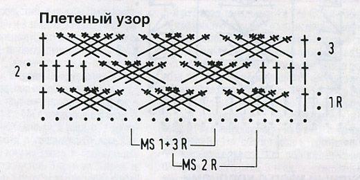 Плетенка схемы крючком