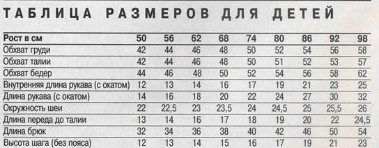 http://www.uzelok.ru/images/catalogue/shem/7051.jpg