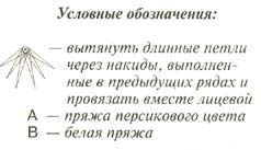 http://www.uzelok.ru/images/catalogue/shem/4230.jpg